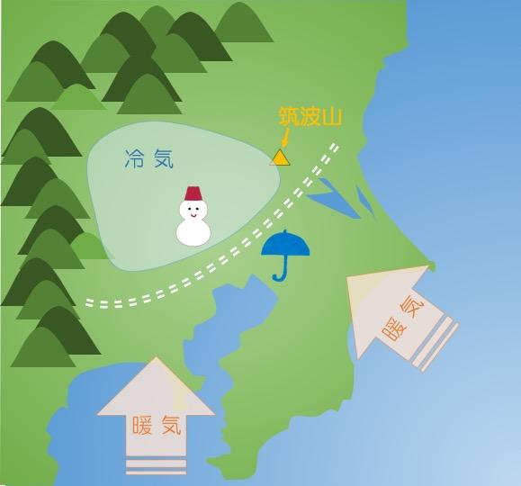 関東平野に冷気が溜まっている状態のイメージ