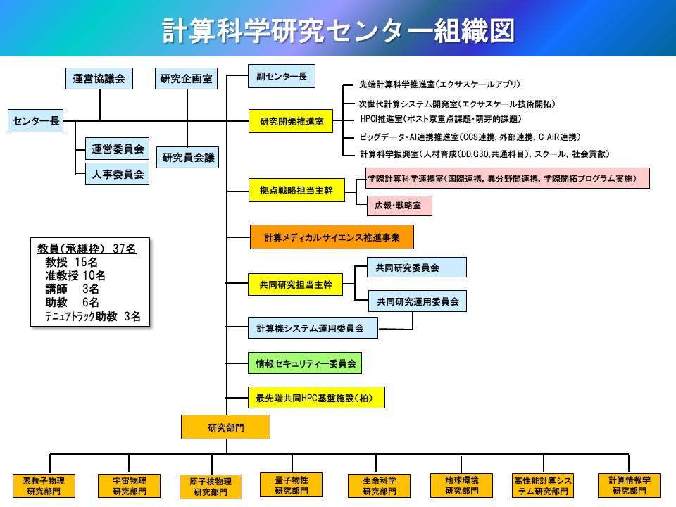 soshikizu201804